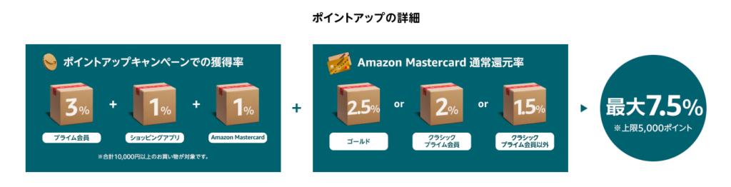 Amazon ブラックフライデー Black Friday セール オススメ 猫 ペット